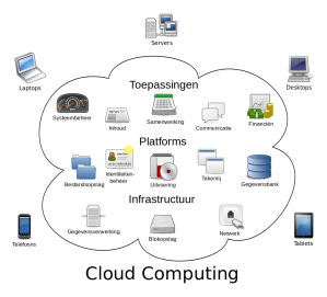 cloud_computing-nl